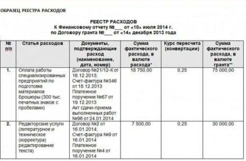 Отчёт Адвоката О Проделанной Работе Образец img-1