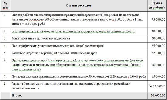 Образец заявка на получение гранта